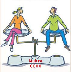 Igualdad Makro CCOO