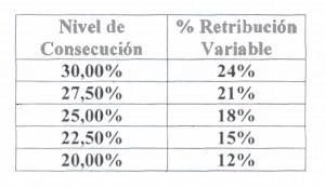 Sistema Incentivos Makro TRADER HORECA Y FUERZA DE VENTA Makro -2