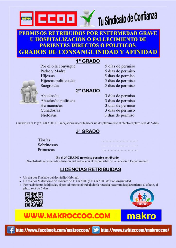 https://www.makroccoo.com/wp-content/uploads/2020/03/LICENCIAS-PERMISOS-RETRIBUIDOS-MAKRO-CASH-CARRY-CCOO.jpg