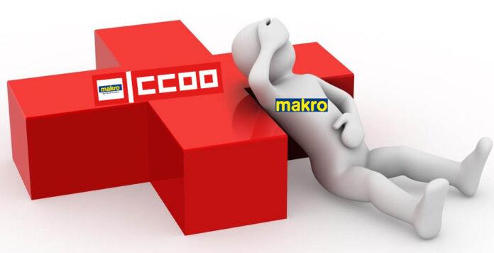 Complemento IT Baja Laboral Covid-19 Makro Cash & Carry