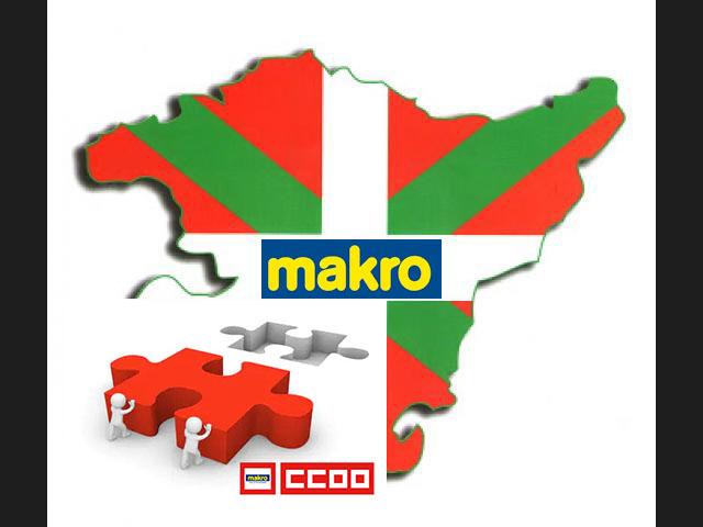 ERTE Makro en Euskadi