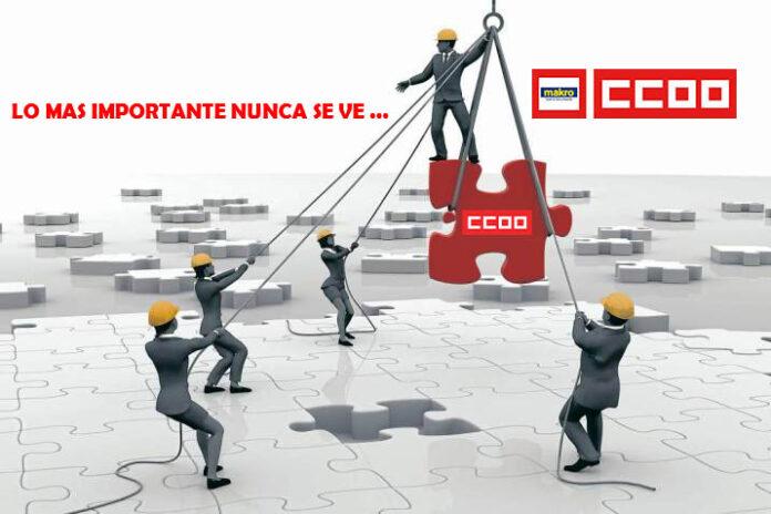 ERTE Makro 2021 Acuerdo Erte CCOO
