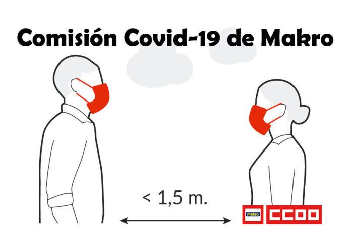 Comisión Covid-19 Makro Cash & Carry